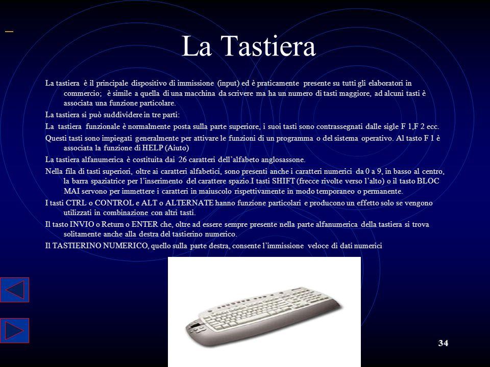 La Tastiera.