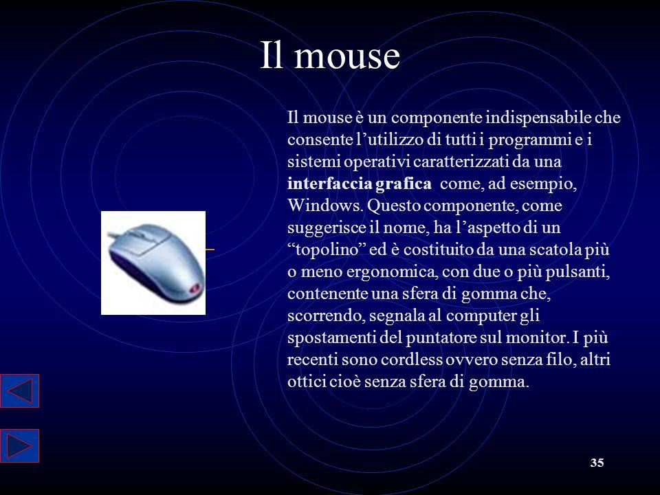 Il mouse.