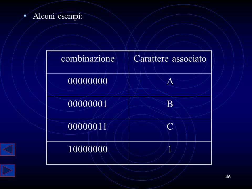combinazione Carattere associato 00000000 A 00000001 B 00000011 C