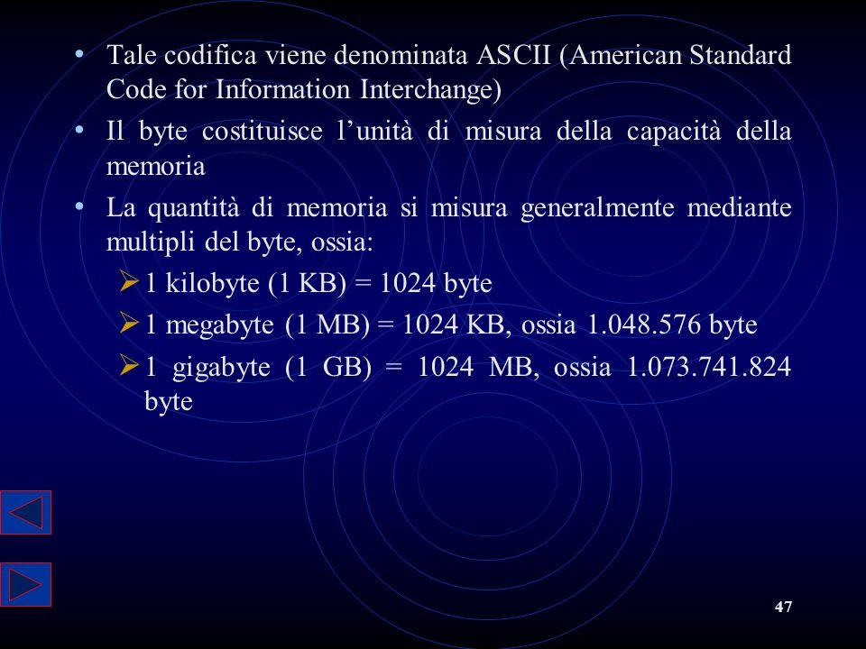 Tale codifica viene denominata ASCII (American Standard Code for Information Interchange)