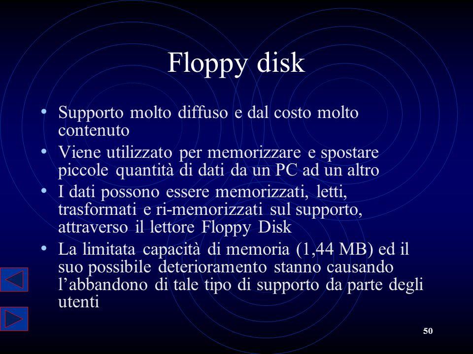 Floppy disk Supporto molto diffuso e dal costo molto contenuto