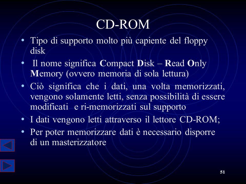 CD-ROM Tipo di supporto molto più capiente del floppy disk