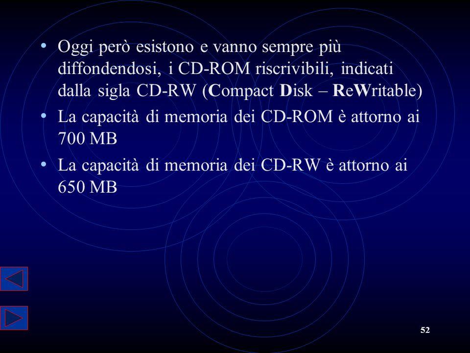 Oggi però esistono e vanno sempre più diffondendosi, i CD-ROM riscrivibili, indicati dalla sigla CD-RW (Compact Disk – ReWritable)