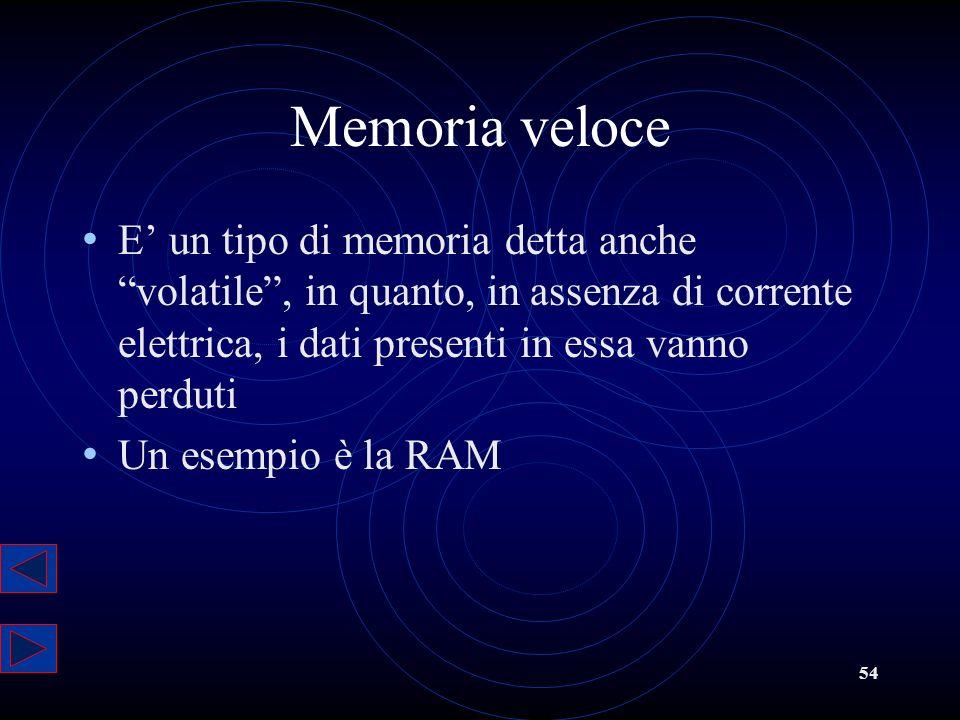 Memoria veloce E' un tipo di memoria detta anche volatile , in quanto, in assenza di corrente elettrica, i dati presenti in essa vanno perduti.
