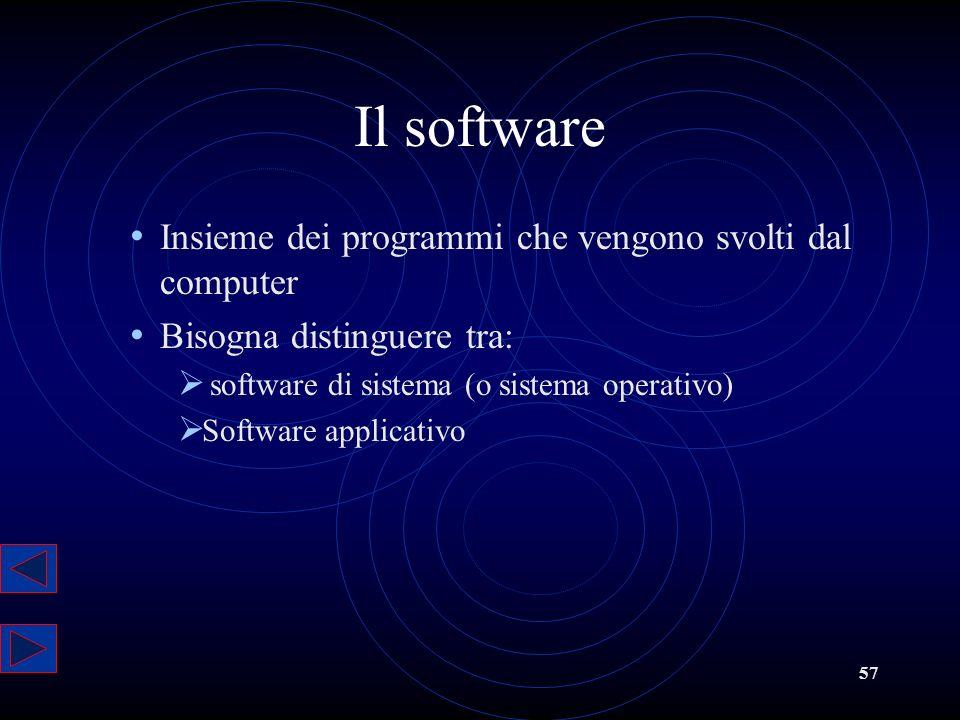 Il software Insieme dei programmi che vengono svolti dal computer