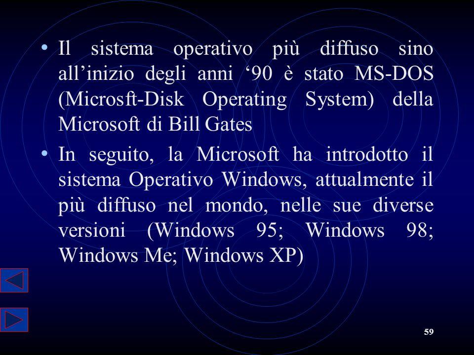 Il sistema operativo più diffuso sino all'inizio degli anni '90 è stato MS-DOS (Microsft-Disk Operating System) della Microsoft di Bill Gates