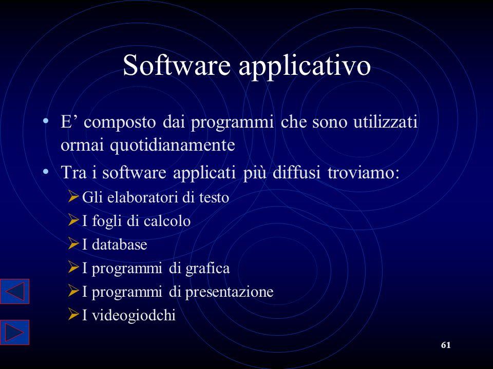 Software applicativo E' composto dai programmi che sono utilizzati ormai quotidianamente. Tra i software applicati più diffusi troviamo: