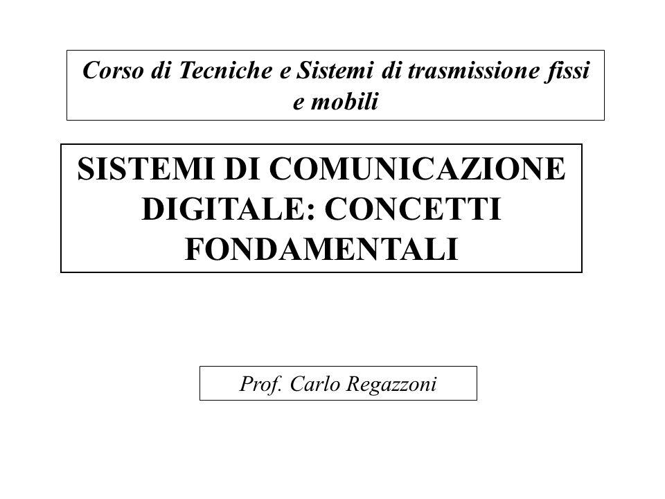 SISTEMI DI COMUNICAZIONE DIGITALE: CONCETTI FONDAMENTALI