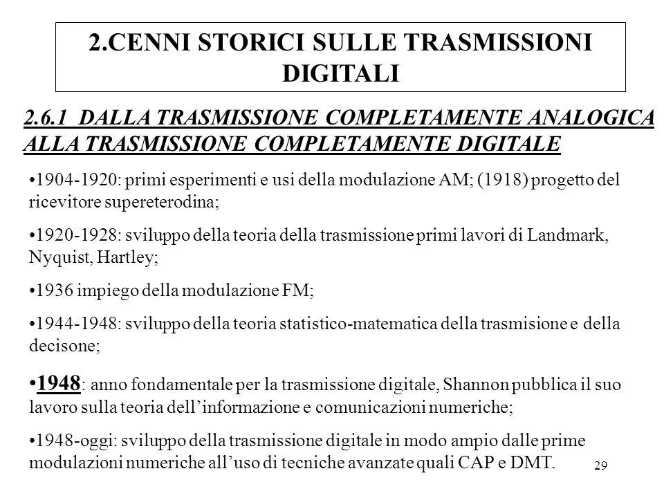 2.CENNI STORICI SULLE TRASMISSIONI DIGITALI