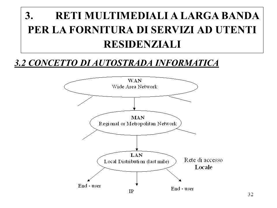 3. RETI MULTIMEDIALI A LARGA BANDA PER LA FORNITURA DI SERVIZI AD UTENTI RESIDENZIALI