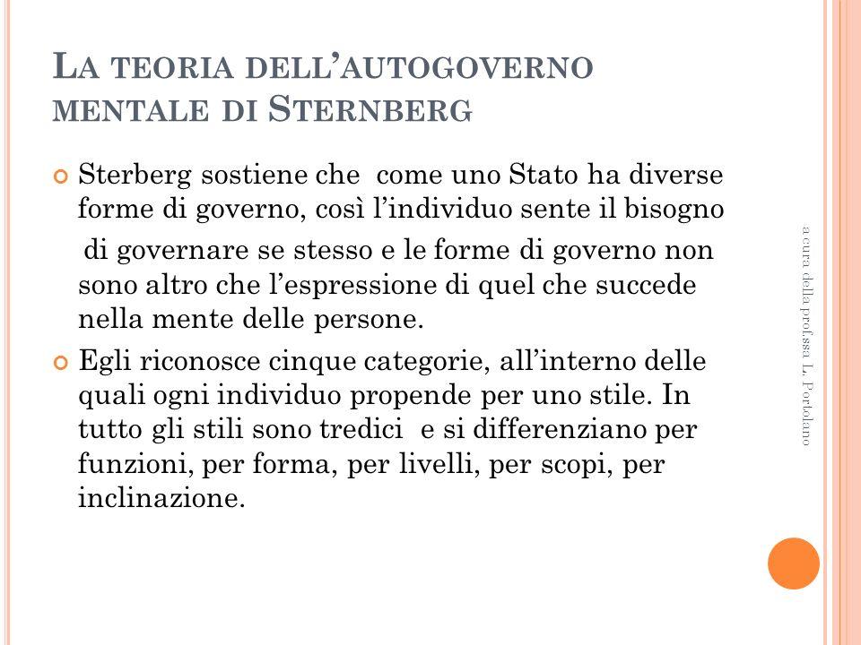 La teoria dell'autogoverno mentale di Sternberg