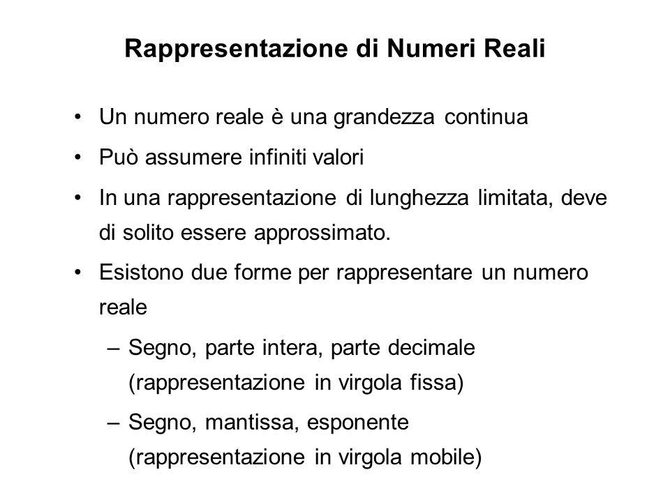Rappresentazione di Numeri Reali