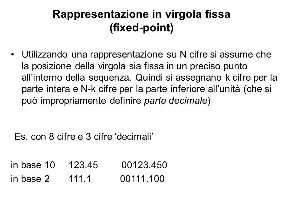 Rappresentazione in virgola fissa (fixed-point)