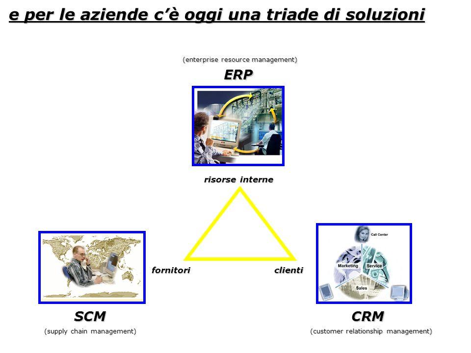 e per le aziende c'è oggi una triade di soluzioni