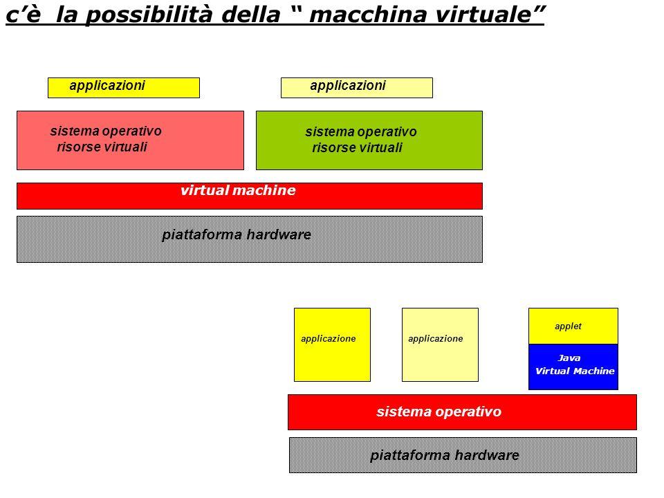 c'è la possibilità della macchina virtuale