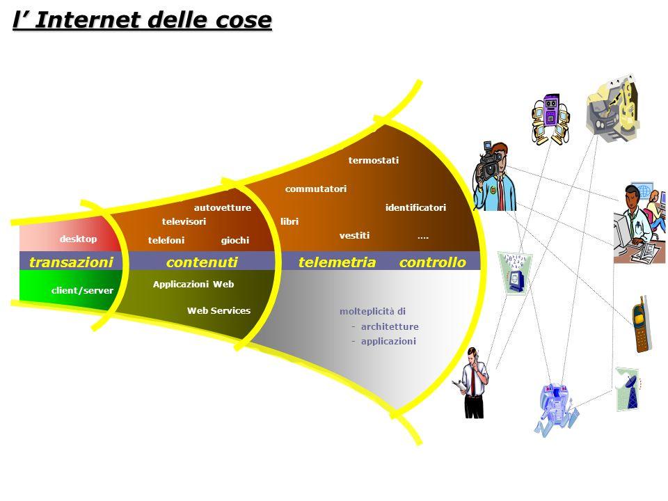 l' Internet delle cose transazioni contenuti telemetria controllo