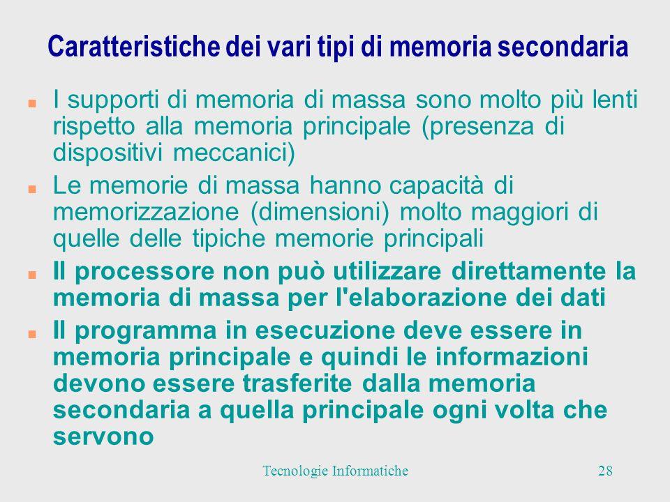 Caratteristiche dei vari tipi di memoria secondaria