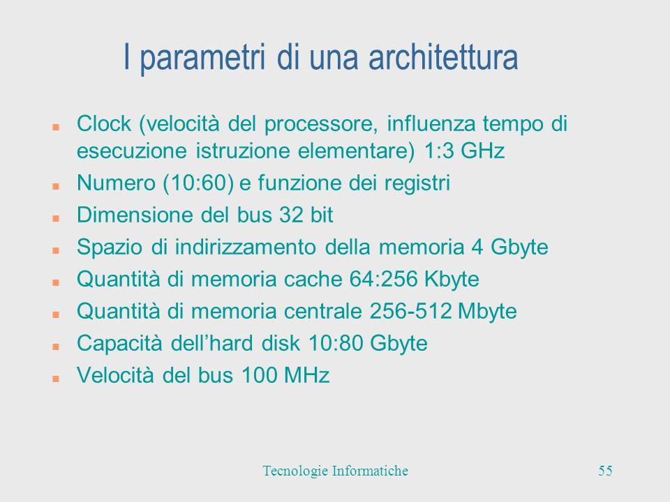 I parametri di una architettura