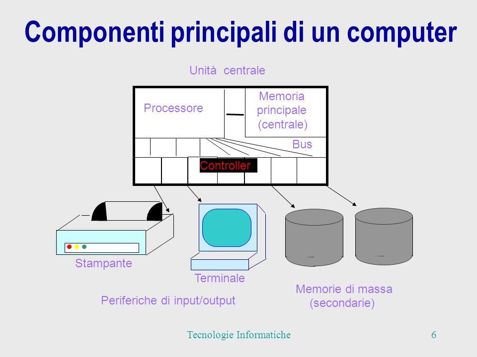 Componenti principali di un computer