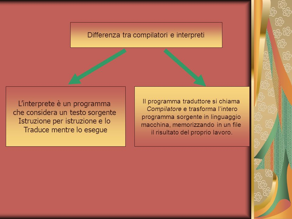Differenza tra compilatori e interpreti