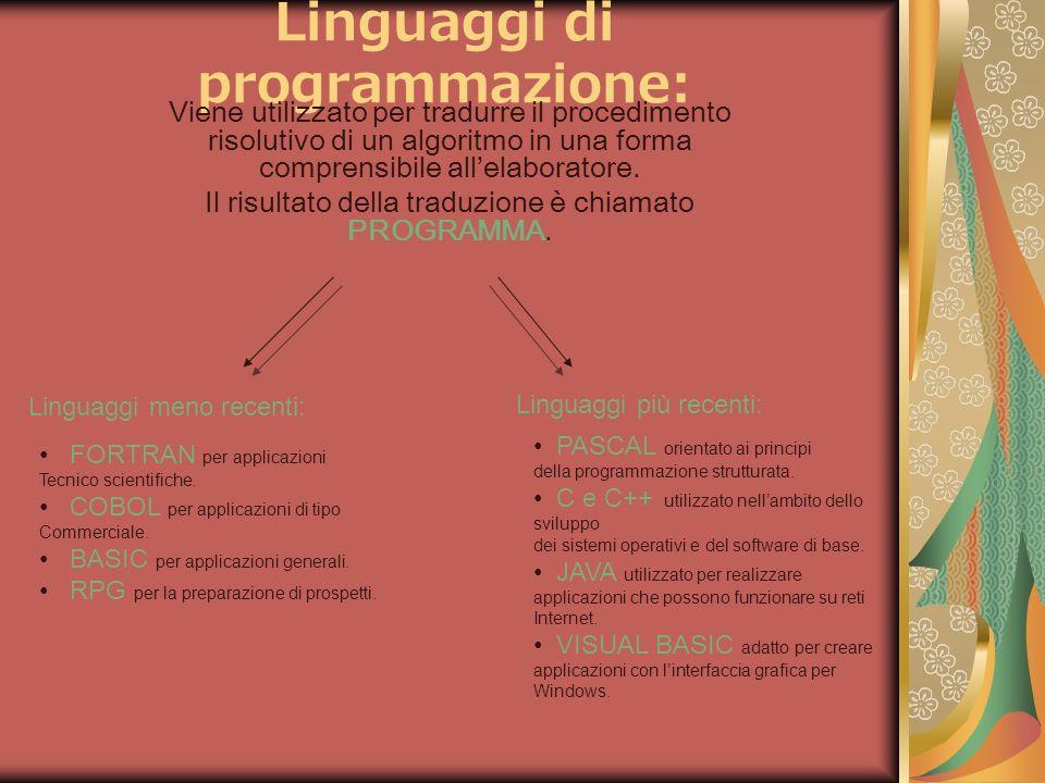 Linguaggi di programmazione: