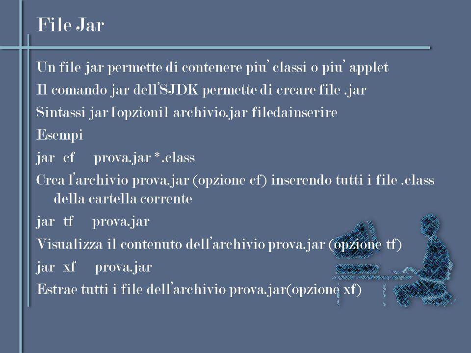 File Jar Un file jar permette di contenere piu' classi o piu' applet
