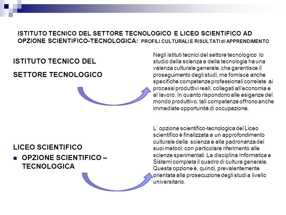 OPZIONE SCIENTIFICO –TECNOLOGICA