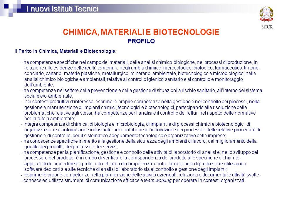 CHIMICA, MATERIALI E BIOTECNOLOGIE PROFILO