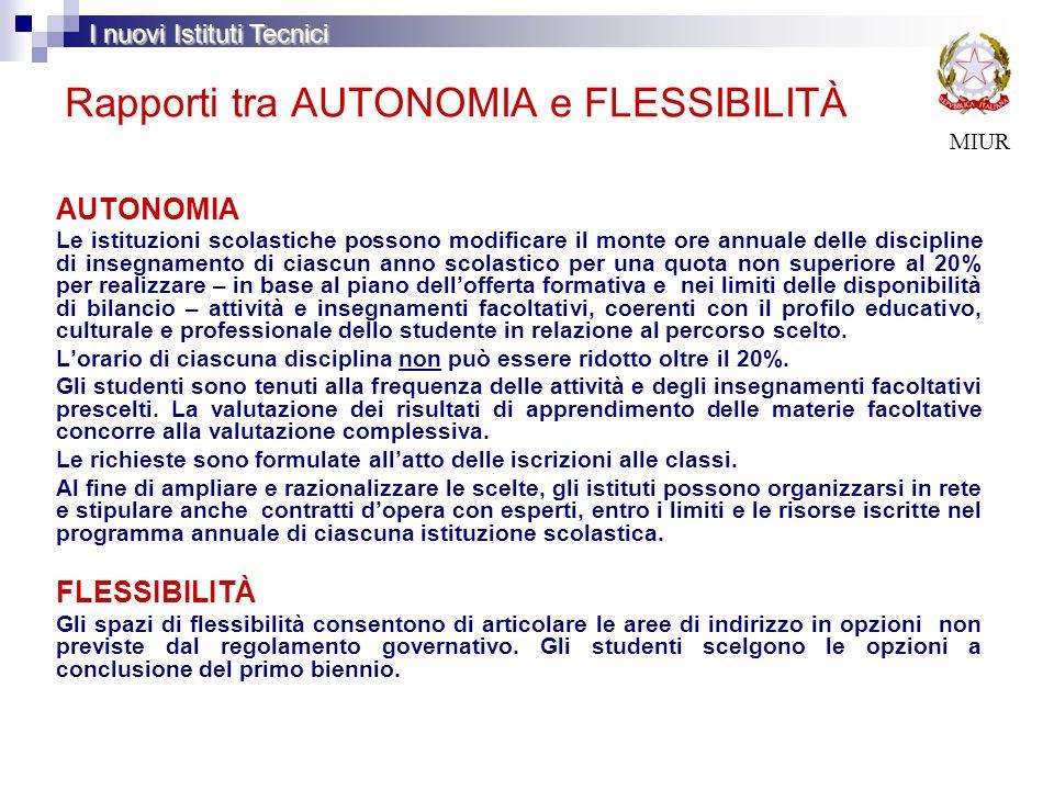Rapporti tra AUTONOMIA e FLESSIBILITÀ