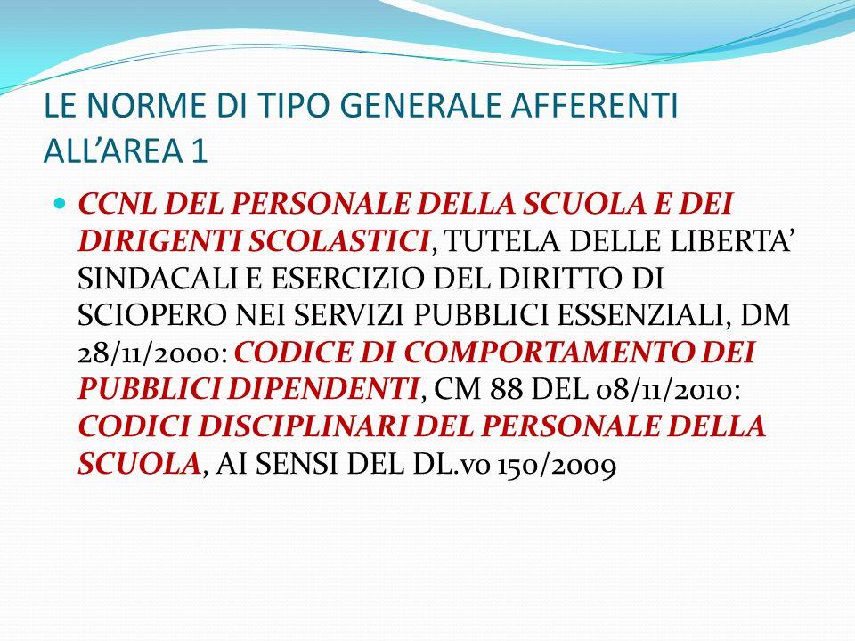 LE NORME DI TIPO GENERALE AFFERENTI ALL'AREA 1