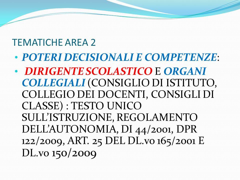 TEMATICHE AREA 2 POTERI DECISIONALI E COMPETENZE: