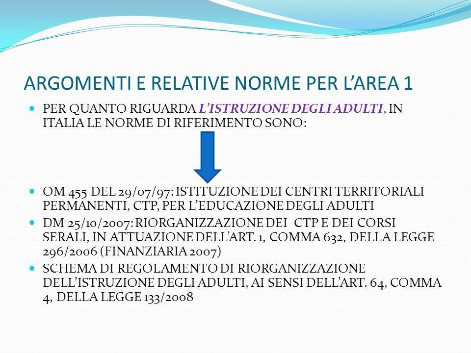 ARGOMENTI E RELATIVE NORME PER L'AREA 1