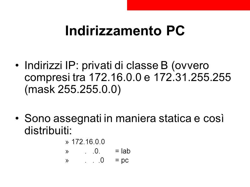 Indirizzamento PC Indirizzi IP: privati di classe B (ovvero compresi tra 172.16.0.0 e 172.31.255.255 (mask 255.255.0.0)