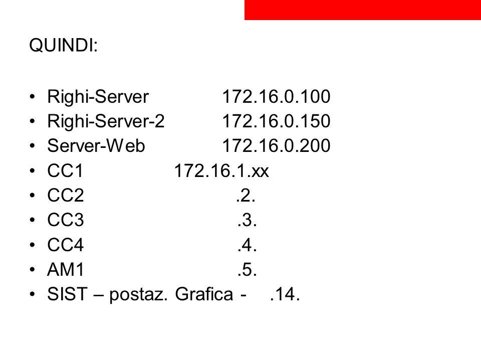 QUINDI:Righi-Server 172.16.0.100. Righi-Server-2 172.16.0.150. Server-Web 172.16.0.200. CC1 172.16.1.xx.