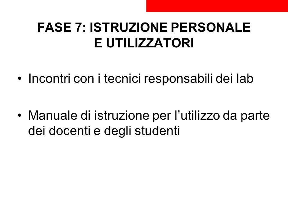 FASE 7: ISTRUZIONE PERSONALE E UTILIZZATORI
