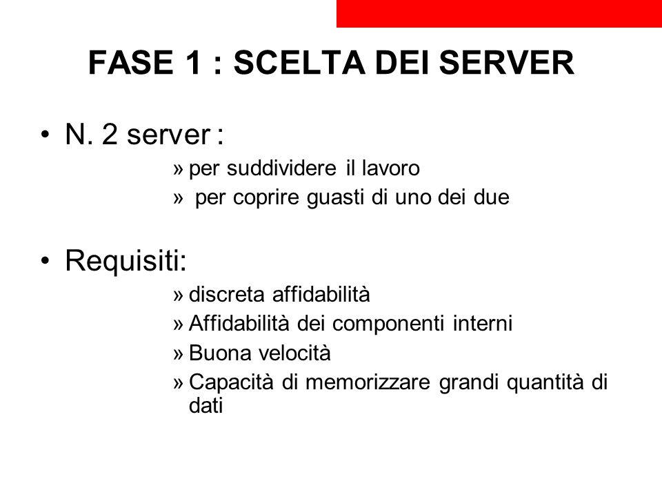 FASE 1 : SCELTA DEI SERVER