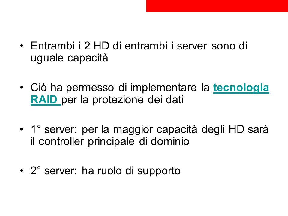 Entrambi i 2 HD di entrambi i server sono di uguale capacità