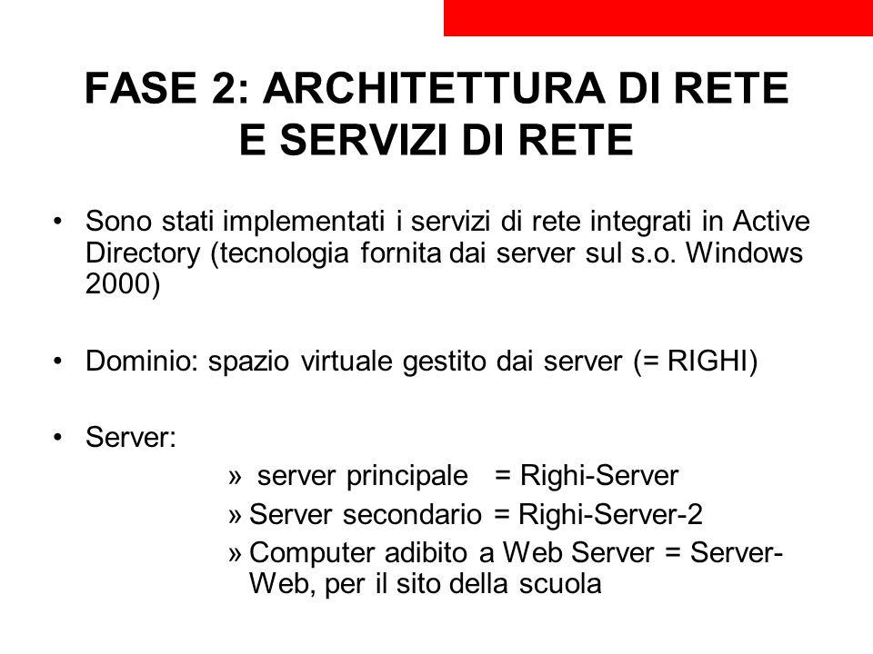 FASE 2: ARCHITETTURA DI RETE E SERVIZI DI RETE