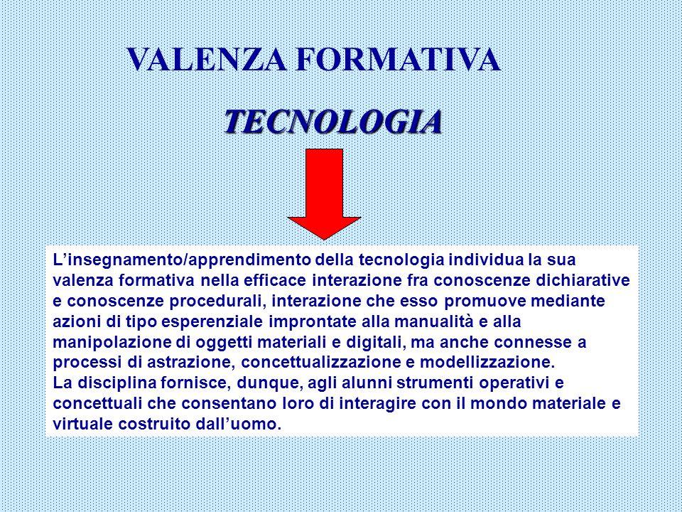 VALENZA FORMATIVA TECNOLOGIA
