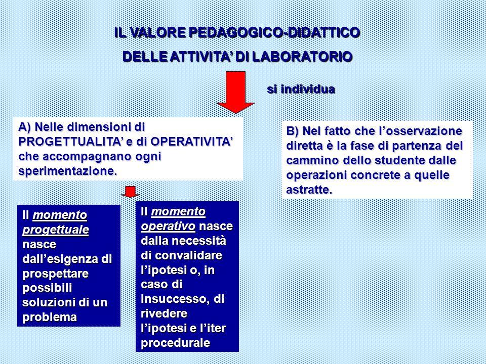 IL VALORE PEDAGOGICO-DIDATTICO DELLE ATTIVITA' DI LABORATORIO