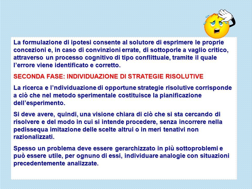 La formulazione di ipotesi consente al solutore di esprimere le proprie concezioni e, in caso di convinzioni errate, di sottoporle a vaglio critico, attraverso un processo cognitivo di tipo conflittuale, tramite il quale l'errore viene identificato e corretto.