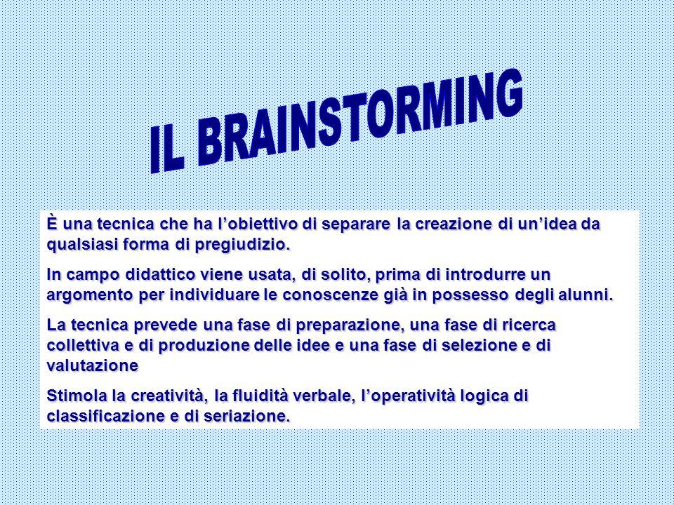 IL BRAINSTORMING È una tecnica che ha l'obiettivo di separare la creazione di un'idea da qualsiasi forma di pregiudizio.