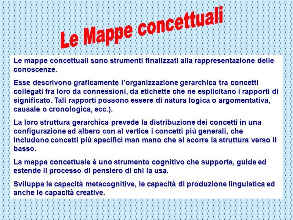 Le Mappe concettuali Le mappe concettuali sono strumenti finalizzati alla rappresentazione delle conoscenze.