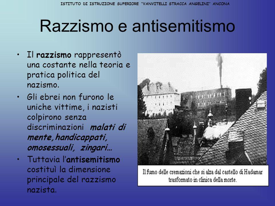 Razzismo e antisemitismo