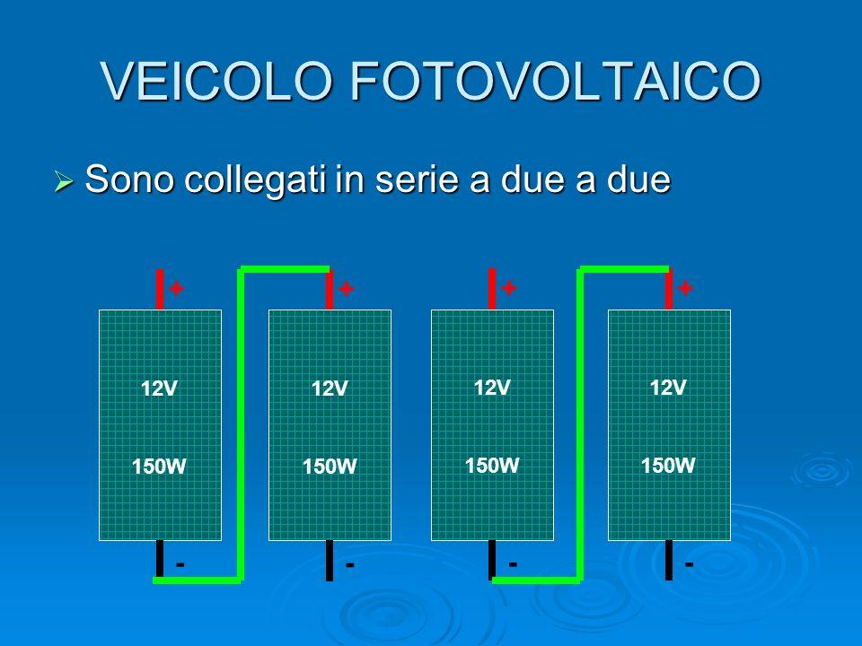 VEICOLO FOTOVOLTAICO Sono collegati in serie a due a due + - + - + - +