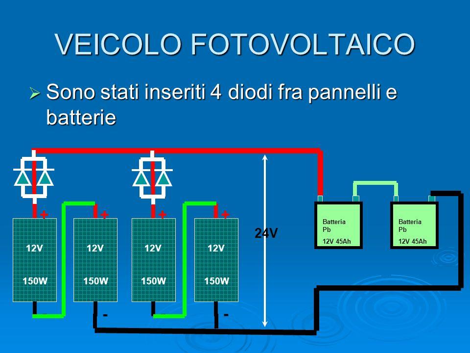 VEICOLO FOTOVOLTAICO Sono stati inseriti 4 diodi fra pannelli e batterie. Batteria Pb. 12V 45Ah. +