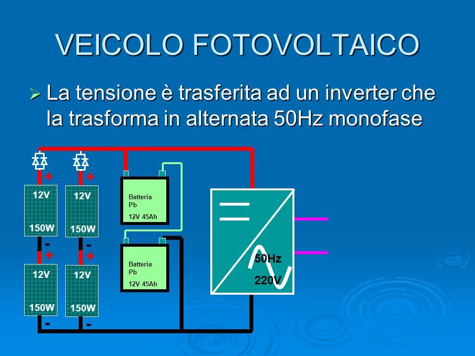 VEICOLO FOTOVOLTAICO La tensione è trasferita ad un inverter che la trasforma in alternata 50Hz monofase.