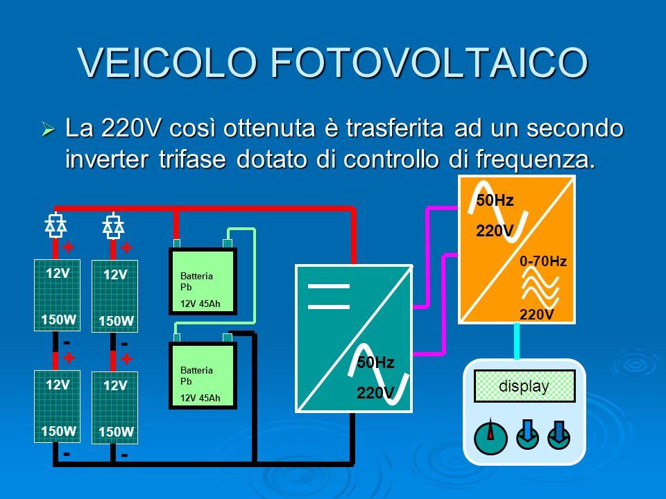 VEICOLO FOTOVOLTAICO La 220V così ottenuta è trasferita ad un secondo inverter trifase dotato di controllo di frequenza.