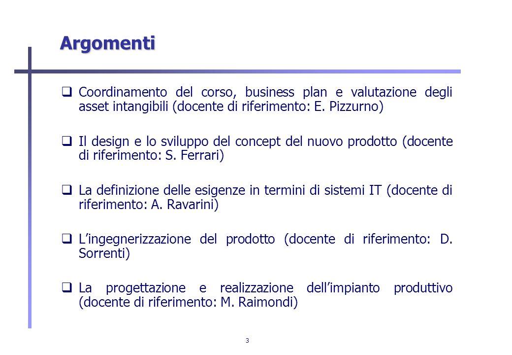 Argomenti Coordinamento del corso, business plan e valutazione degli asset intangibili (docente di riferimento: E. Pizzurno)
