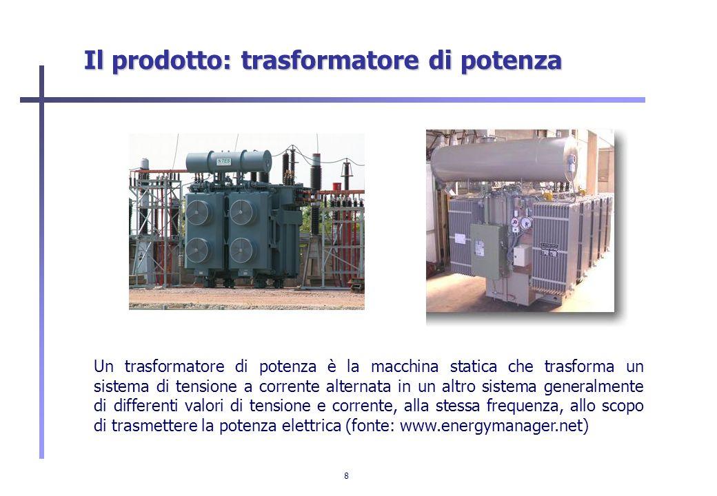 Il prodotto: trasformatore di potenza